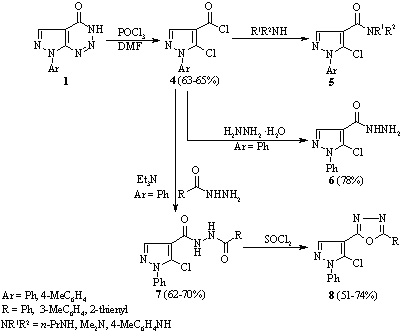 Group of synthesis and study of properties of pyrazolotriazinones